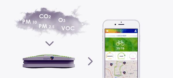CES 2016: Mobile Sensor Tracks Air Quality