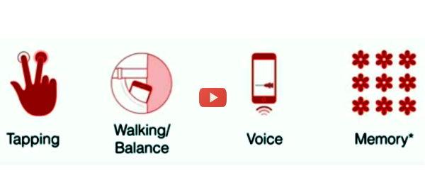 Smartphone Tracks Parkinson's Symptoms [video]