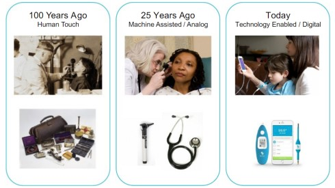 Internet Trends Point to Healthcare Shifts