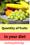 Protected: Quantity of fruits in your diet :5 servings or more? #AtoZChallenge