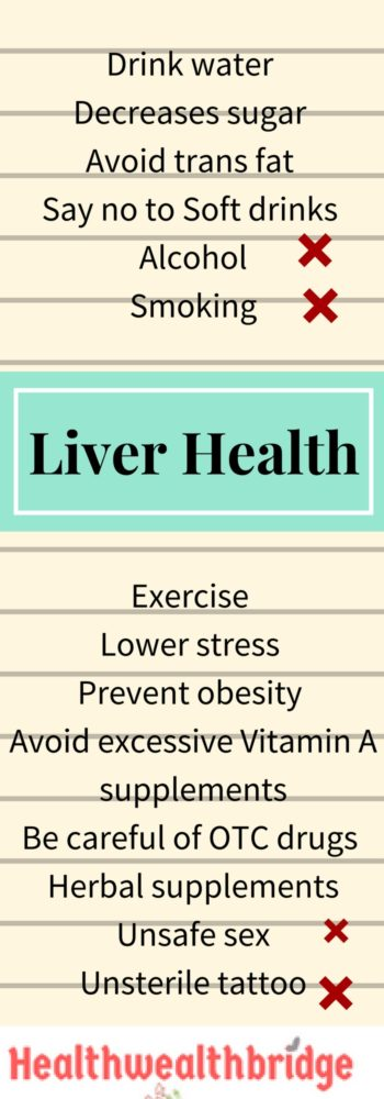 Liver health:19 Things you should know