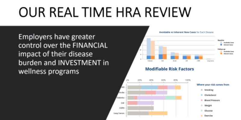 Our realtime HRA review