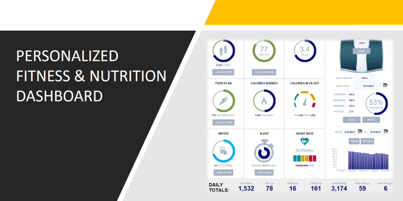 Personalized fitness & nutrition dashboard