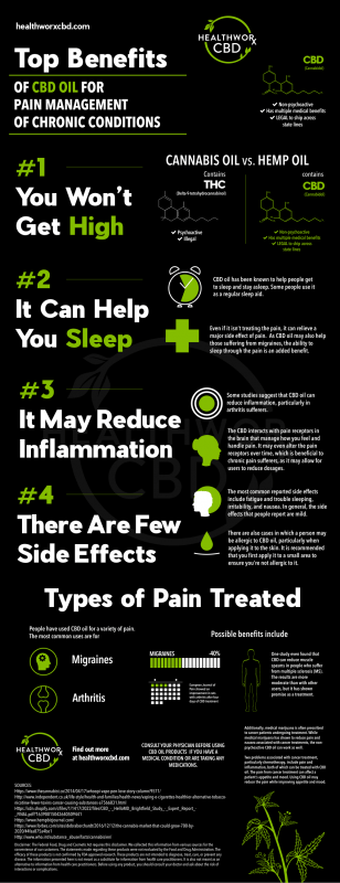 Top Benefits of CBD Products