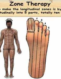 Zone therapy also mother of modern reflexology birth healing technic rh healthy ojas