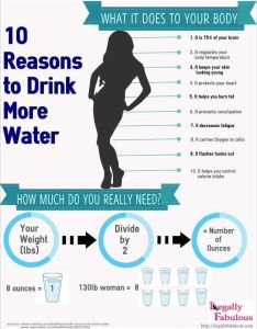 Diet plan to lose weight also reasons drink more water healthy rh