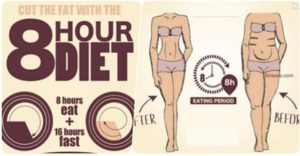 8-Hour Diet Plan To Lose Weight And Burn Fat Fast