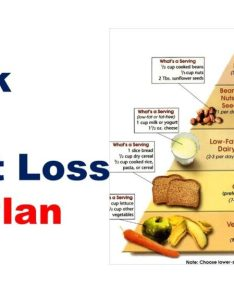 also weight loss diet lose eating right the healthy cooking source rh healthycookingsource