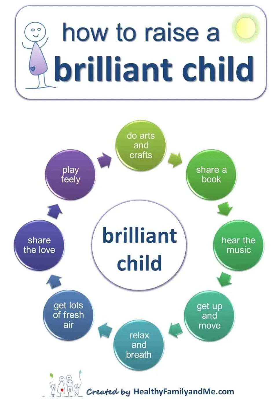 How To Raise Brilliant Children >> How You Can Raise A Brilliant Child Using 8 Powerful Actions