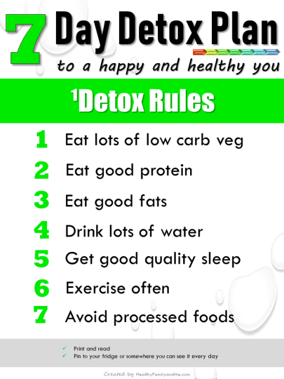 7 Day Detox Plan Rules, 7 day detox plan to a happy and healthy you. Healthy Lifestyle tips. #detoxrules #healthylifestylesecrets #healthylifestyle #detox #cleaneating #healthylifestyletips *healthyfamily