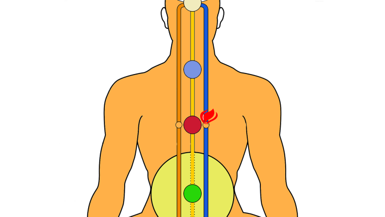 Why are chakras so important to our well-being?