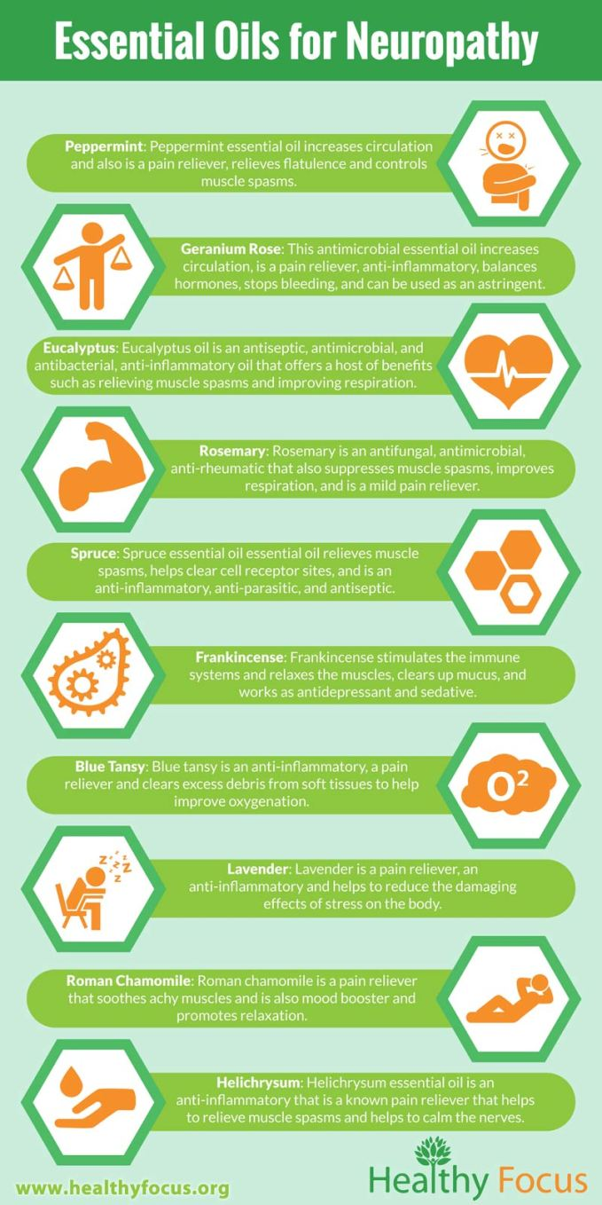 essential oils for neuropathy infographic