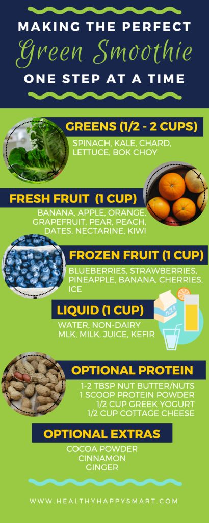 How to make a green smoothie. Making the perfect green smoothie, one step at a time! #HealthyHappySmart