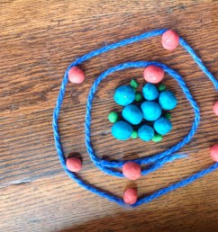 we were studying the atomic number and made a play dough model of an oxygen atom in our home school the model is based on this picture  [ 2592 x 1936 Pixel ]