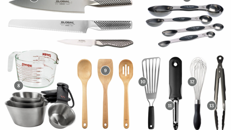 Does your Kitchen have the right Tools