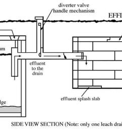 illustration showing how a septic tank works [ 1629 x 539 Pixel ]