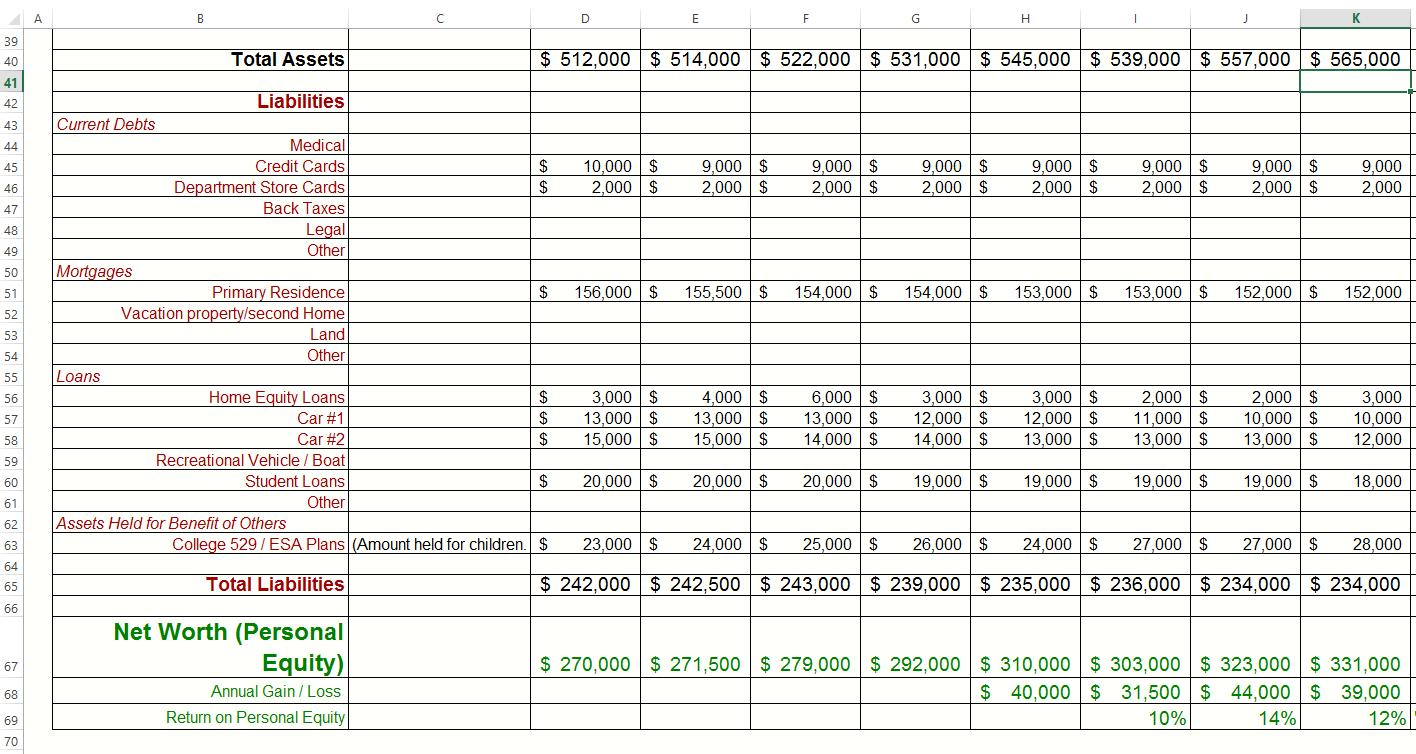 Net Worth Calculation Spreadsheet - HealthyWealthyWiseProject
