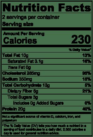 NutritionLabel