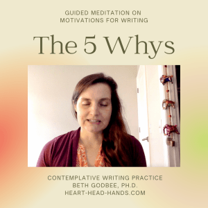 """This cover image for the YouTube video shows a photo of Beth with eyes closed (in meditation). The photo is framed by a yellow-orange-pink border and the text: """"Guided Meditation on Motivations for Writing: The Five Whys. Contemplative Writing Practice, Beth Godbee, Ph.D., Heart-Head-Hands.com."""""""