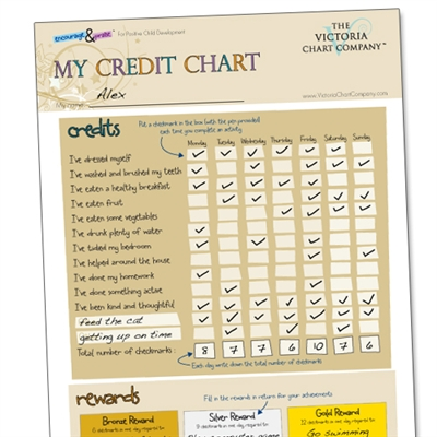Giving incentives is easy when using the My Credit reward Chart