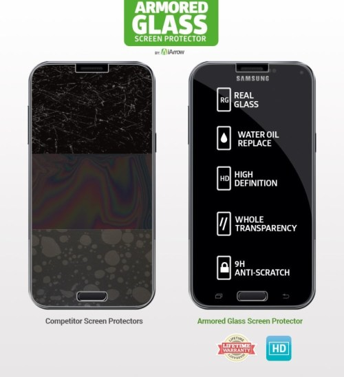 Tempered Glass Screen Protector by iArrow