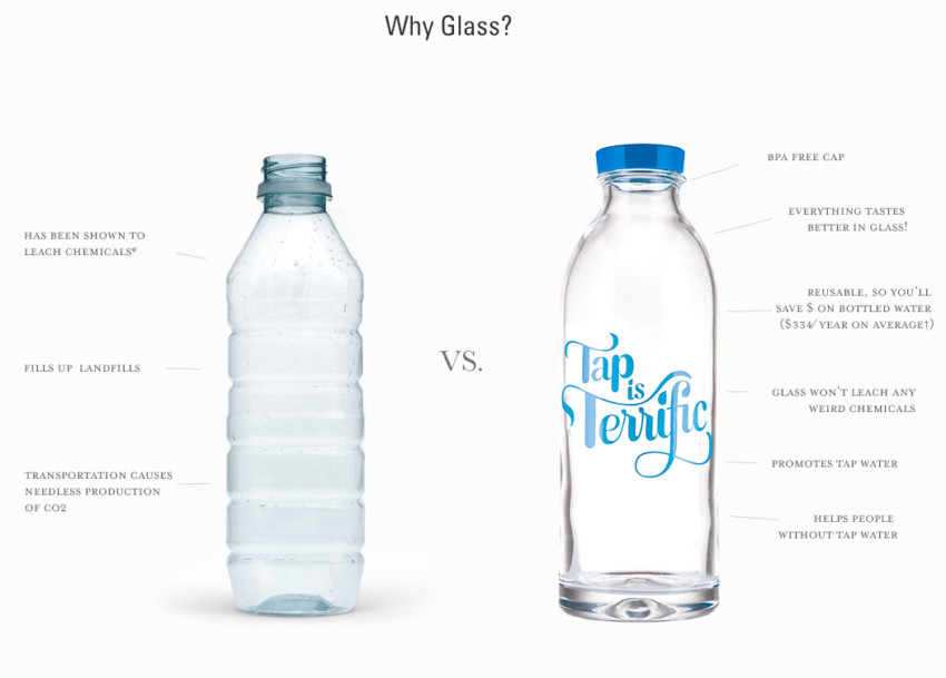 Everything Tastes Better with Glass & Faucet Face Bottles