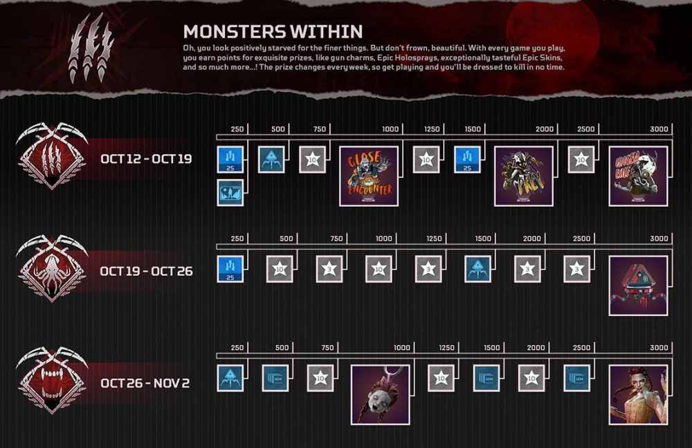 Apex Legends: Recompensas del evento Monsters Within