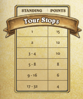 HCTTourStopsPoints