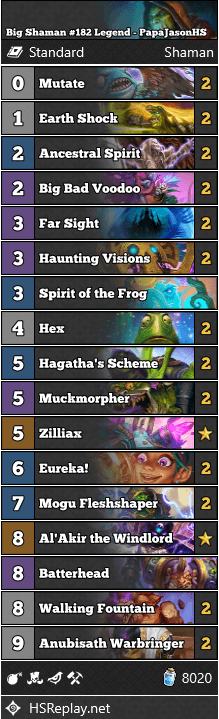 Big Shaman #182 Legend - PapaJasonHS