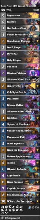 Reno Priest #145 Legend - DuwinHS