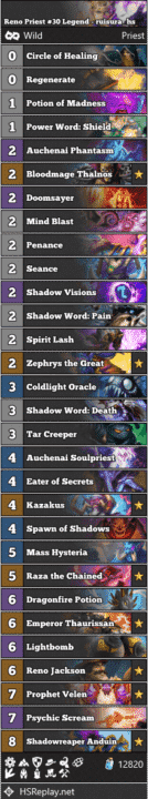 Reno Priest #30 Legend - ruisura_hs