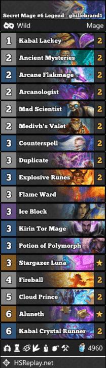 Secret Mage #6 Legend - ghillebrand1