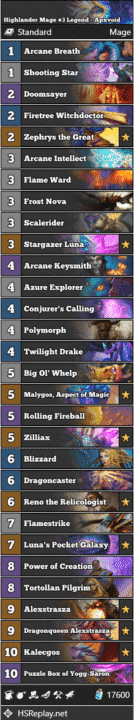 Highlander Mage #3 Legend - Apxvoid
