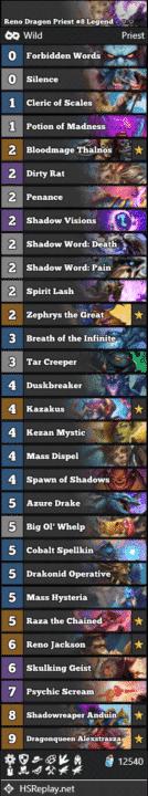 Reno Dragon Priest #8 Legend - ㅇㅇ
