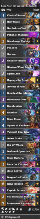 Reno Priest #77 Legend - GoRushHS