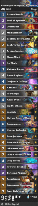 Reno Mage #106 Legend - MartianBuu