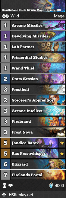 Hearthstone Duels 12 Win Mage - CrasherHS