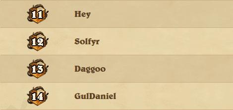 Proof Daggoo