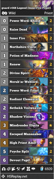 guard #168 Legend (Inner Fire Priest)