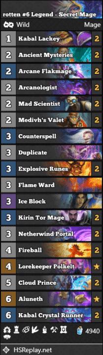 rotten #6 Legend - Secret Mage
