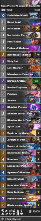 Reno Priest #79 Legend - BiancoHS