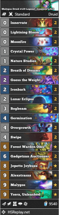 Malygos Druid #129 Legend - JoaquinFarhi8