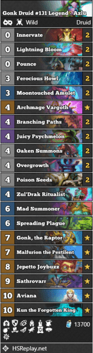 Gonk Druid #131 Legend - Azlu