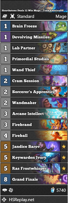Hearthstone Duels 12 Win Mage - TeamAmericaHS