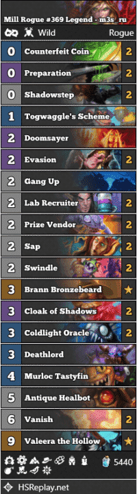 Mill Rogue #369 Legend - m3s_ru