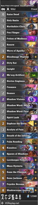 Reno Priest #14 Legend - XiaoZha86604721