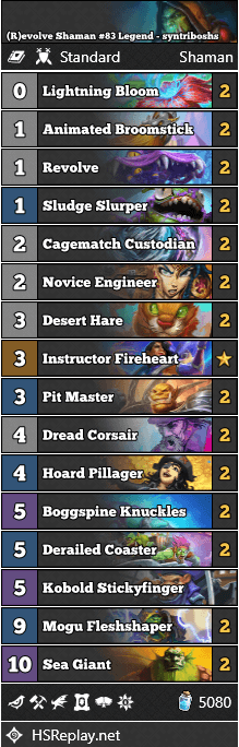 (R)evolve Shaman #83 Legend - syntriboshs