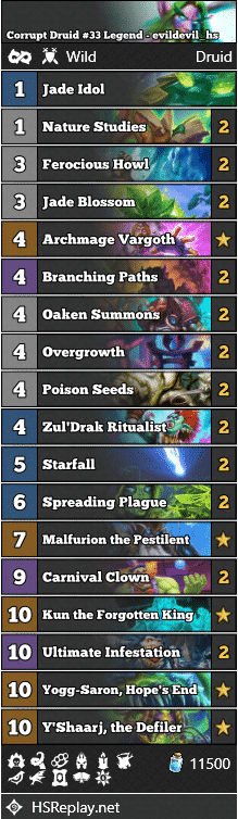 Corrupt Druid #33 Legend - evildevil_hs