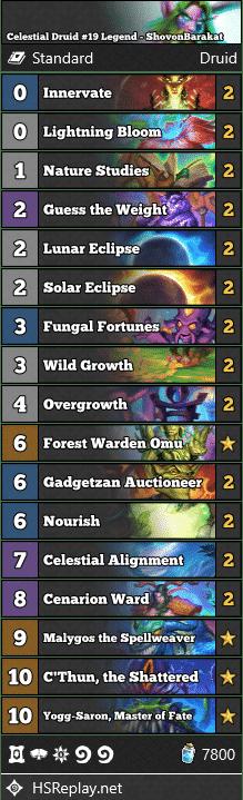 Celestial Druid #19 Legend - ShovonBarakat