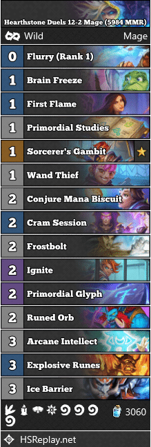 Hearthstone Duels 12-2 Mage (5984 MMR)